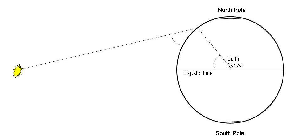 Latitude1