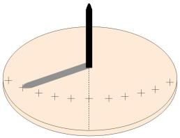 Suncompass