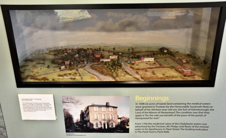 Burgh House Hampstead Museum Beginnings
